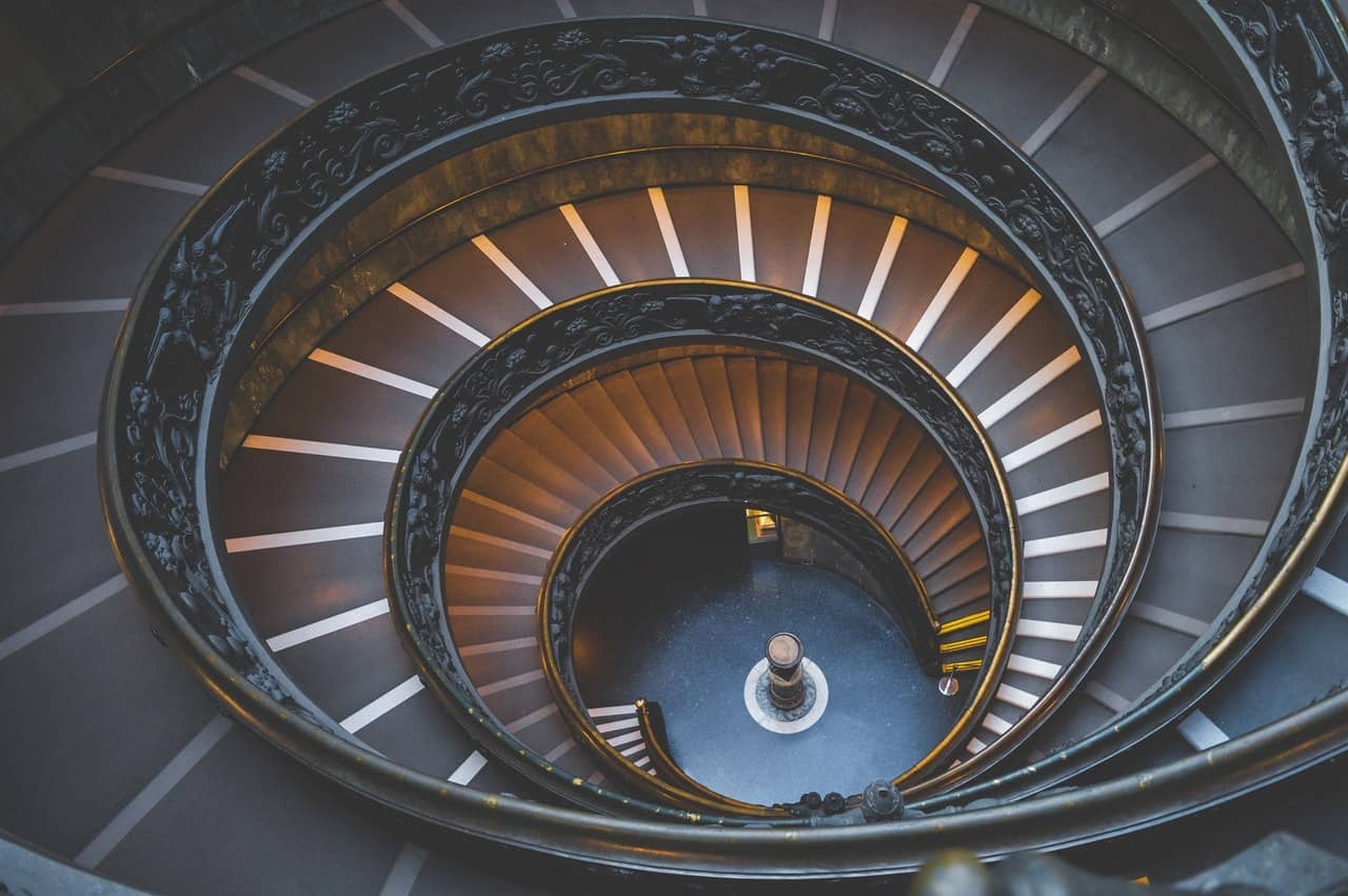 Things to do in Rome - The Vatican Museum